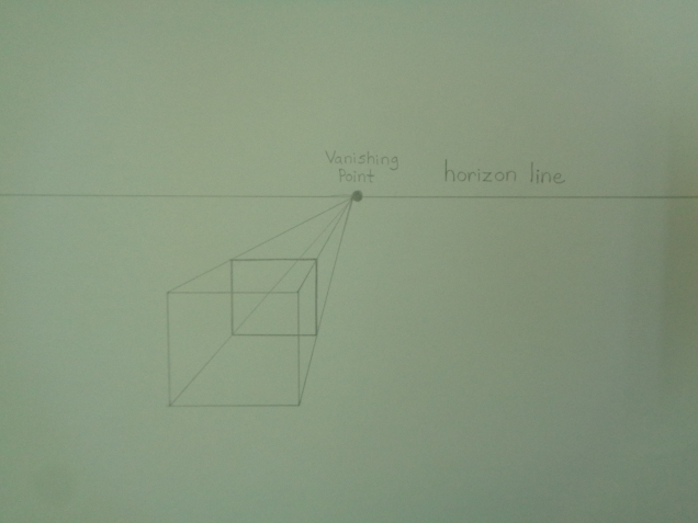 one point perspective 5