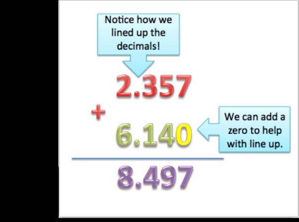 adding decimals