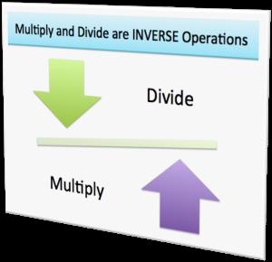 multiplyanddivideinverseoperations