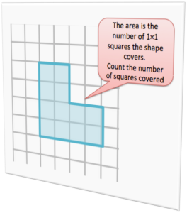 squarescovered