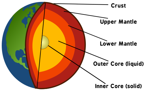 Earth_layers_globe