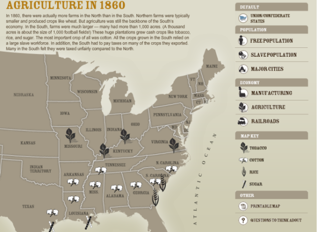 Agriculture of America in 1860