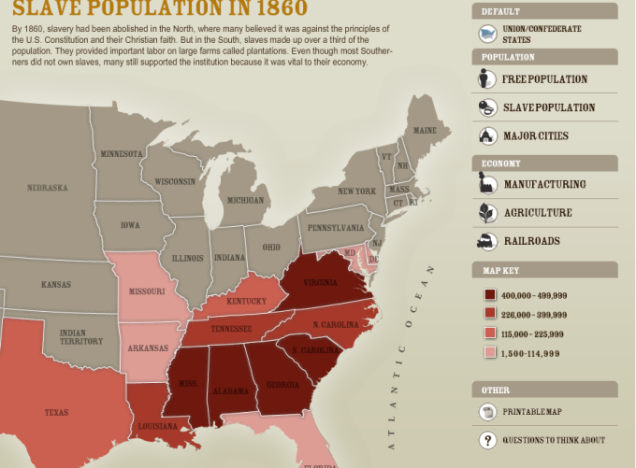 Slave population of America in 1860