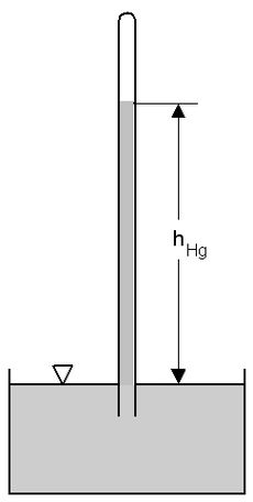 A Type of Barometer